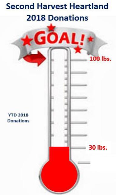 2018 Second Harvest Donations v4